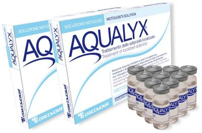 3 Leading Mesotherapy Brands in the UK